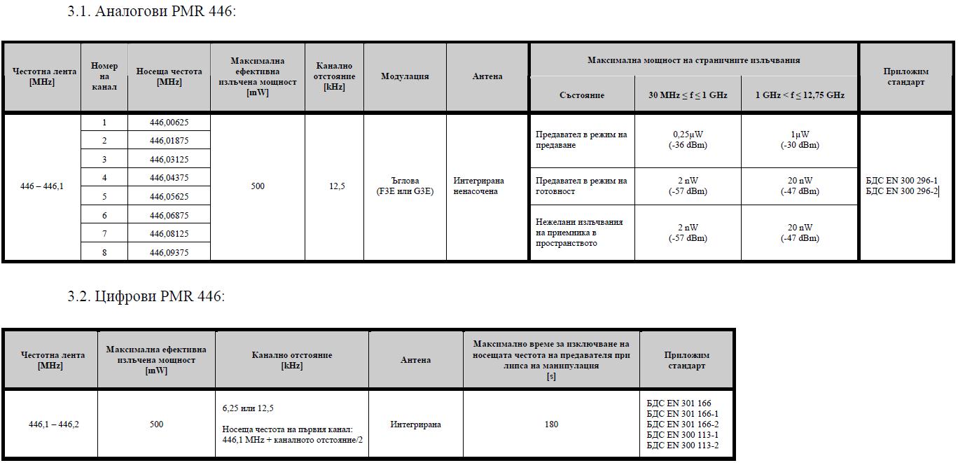 Радиостанции Продажа радиостанций и раций Цены Каталог